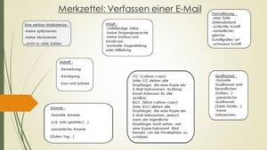 Netiquette: eMails schreiben